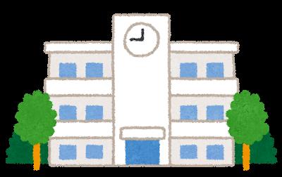 【高校紹介】京都産業大学付属高校の偏差値・進学実績